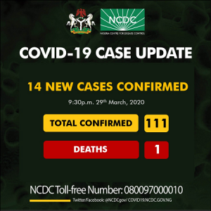 Lagos records nine, FCT has five as NCDC announces 14 new coronavirus cases