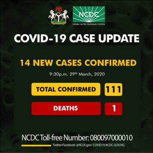 Nigeria records 14 new cases of coronavirus, as toll hits 111