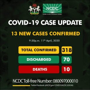 Nigeria Records 13 New Coronavirus Cases, 11 In Lagos