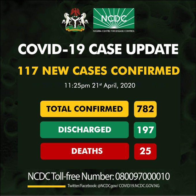 See list of the 12 states in Nigeria with no COVID-19 cases